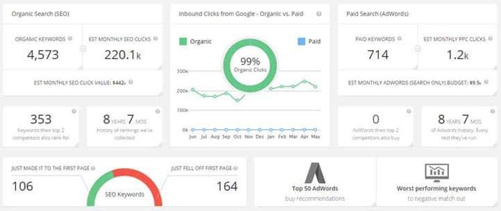 hosting hakkında blog konuları analizi