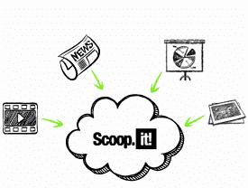 scoop.it ile sosyal medya paylaşma