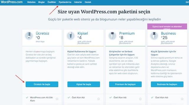 Ücretsiz Blog Açma WordPress.com