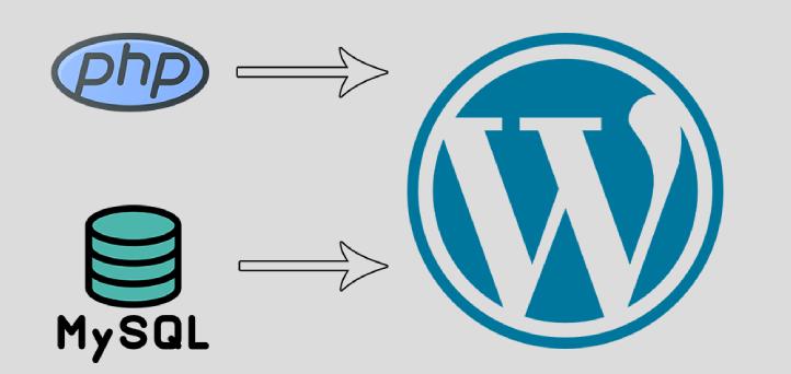 wordpress eklentisi ile hızlandırma