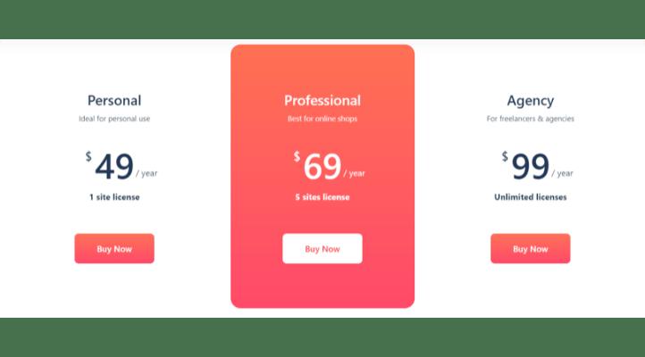 En Hızlı WordPress Teması - Blocksy Detay