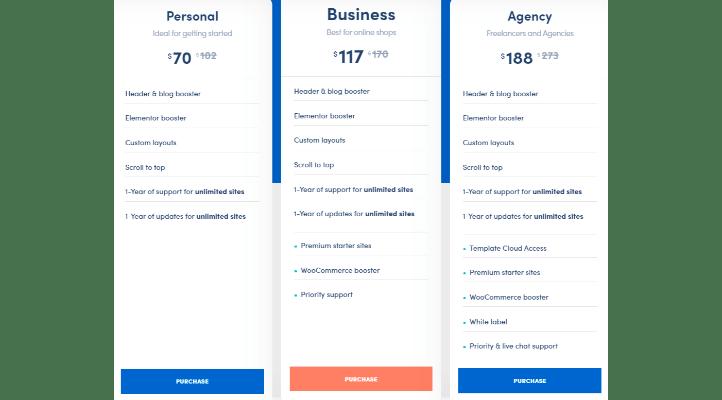 En Hızlı WordPress Teması - Neve Detay